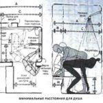 эргономика душевой кабины минимальные удобные расстояния схематический чертёж