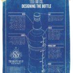 86 co эргономичный дизайн бутылки
